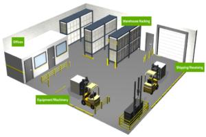 Distribution Center Layout